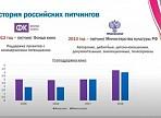 В Ульяновской области состоялась онлайн-конференция для молодых кинематографистов