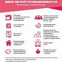 В Ульяновске запускается программа обучения и переподготовки по специальности «швея»